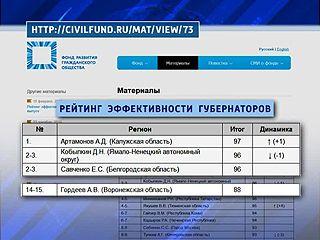 Алексей Гордеев сохранил позиции в рейтинге губернаторов за январь