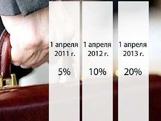 Чиновников в России станет меньше