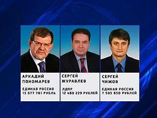 Депутаты Госдумы от Воронежской области отчитались о своих доходах.