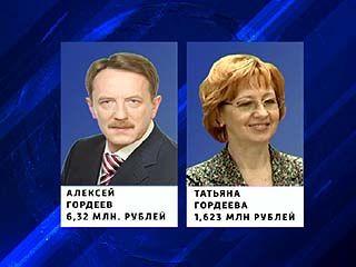 Губернатор Алексей Гордеев отчитался о доходах за прошлый год