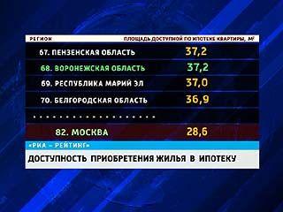 Ипотека в Воронежском регионе одна из самых недоступных в стране