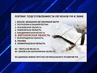 Минрегионразвития опубликовал рейтинг готовности регионов к зиме