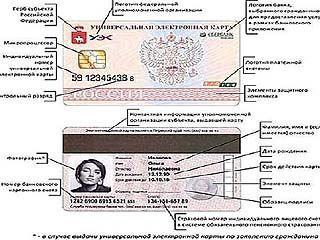 """""""Мульти-паспорт будущего"""" - официально представили в Воронеже"""