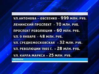 На ремонт воронежских улиц в этом году потратят 1 млрд 405 млн руб.