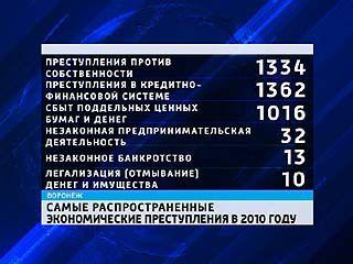 Областная прокуратура подвела криминальные итоги 2010 года