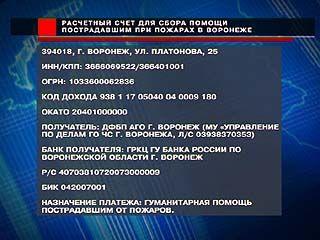 Открыт расчетный счет для сбора помощи пострадавшим при пожарах в Воронеже
