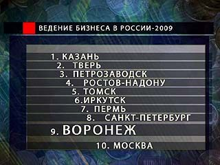 Открыть своё дело сложнее чем в Воронеже, только в Москве