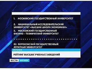 Российском союз ректоров и Высшая школа экономики составили новый рейтинг ВУЗов