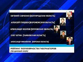 Самый популярный среди губернаторов в Черноземье живёт и работает в Белгороде