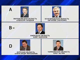 Случись сейчас выборы губернаторов, Алексей Гордеев будет гарантировано избран