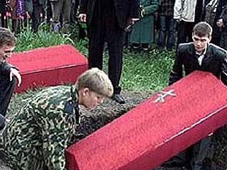 Состоится перезахоронение останков жертв политических репрессий