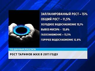 Услуги ЖКХ в целом по России с начала года подорожали на 11,5%