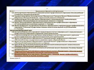 """В """"чёрном"""" списке Министерства образования оказались два воронежских вуза"""