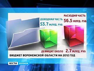В областной казне в следующем году будет почти 54 миллиарда рублей
