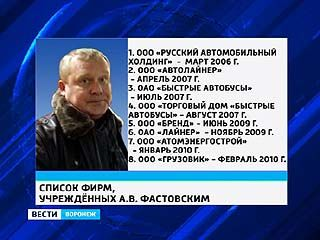 В Воронеже началось рассмотрение иска против предпринимателя Андрея Фастовского