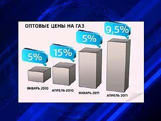 В Воронеже прошло очередное повышение цен на газ