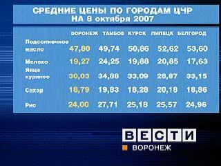 В Воронежской области будет изучена обоснованность роста цен