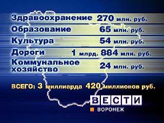 В Воронежскую область продолжают поступать федеральные деньги