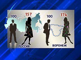 Воронеж - город одиноких женщин
