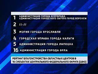 Воронеж - самый благоустроенный город в ЦФО