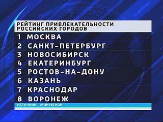 Воронеж вошел в десятку привлекательных российских городов