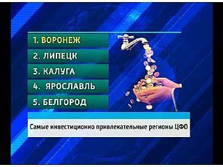 Воронеж возглавил рейтинг инвестиционной привлекательности, среди городов ЦФО