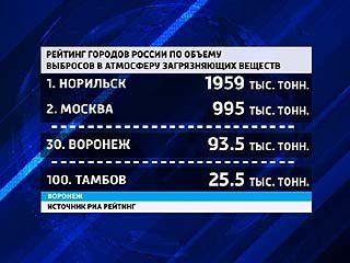 Воронеж за год выбрасывает в атмосферу 93,5 тысячи загрязняющих веществ