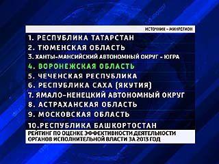 Воронежская область четвёртая в рейтинге Минрегиона по эффективности органов исполнительной власти