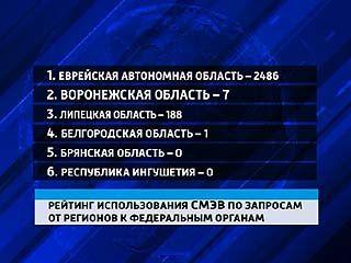 Воронежская область на 64 месте по числу обращений местных ведомств к федеральным