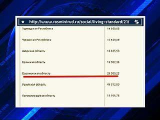 Воронежская область получила субсидии на отдых льготников в Крыму