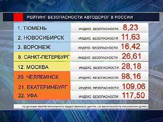 Воронежские дороги - одни из самых безопасных в России