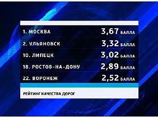 Воронежские дороги признали самыми плохими в стране