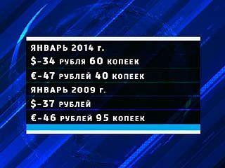 Воронежцы скупают валюту