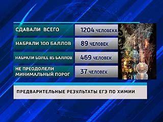 Все высокобальные работы ЕГЭ по химии перепроверит Рособрнадзор