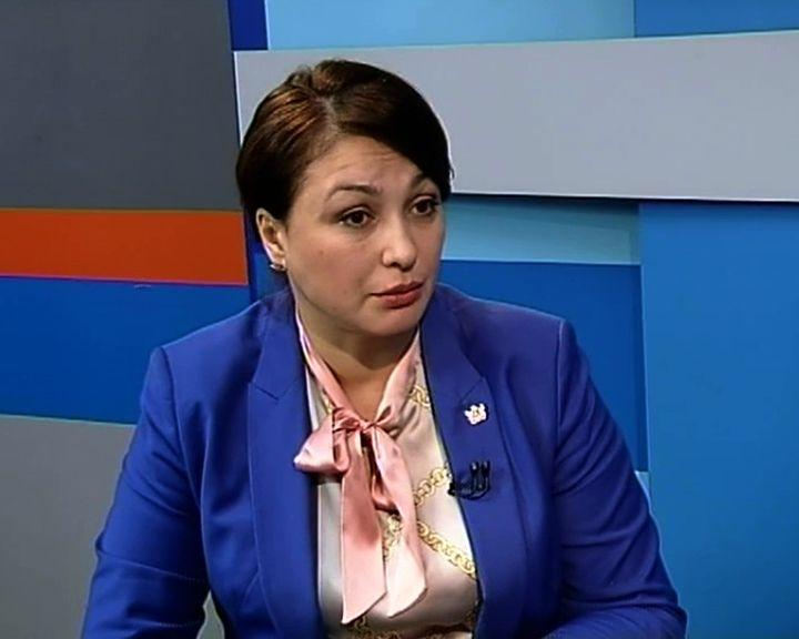 Актуальные проблемы в сфере малого и среднего бизнеса Воронежской области