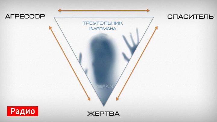 Практическая психология: Как выйти из треугольника Карпмана